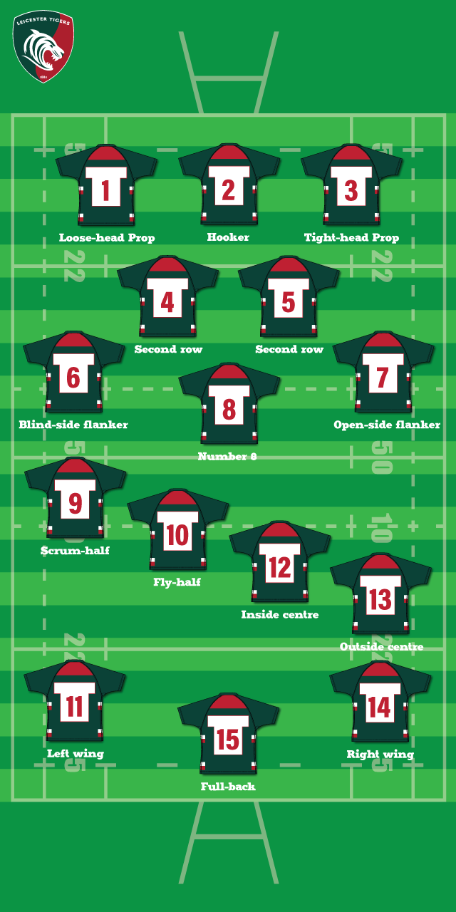 What Rugby Position Am I Quiz